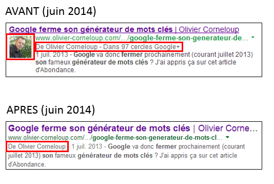 Authorship suppression photo juillet 2014